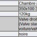Chambre à air standard pour petit pneu grandeur size 3.50-8 de la marque WilTec image 1 produit