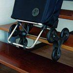 chariot à provisions 4 roues TOP 0 image 4 produit